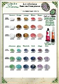 Catalogue cabochons pierre